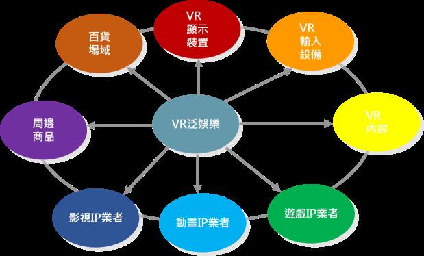 VR泛娛樂.png