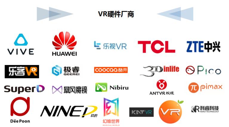 VRGA硬件合作商